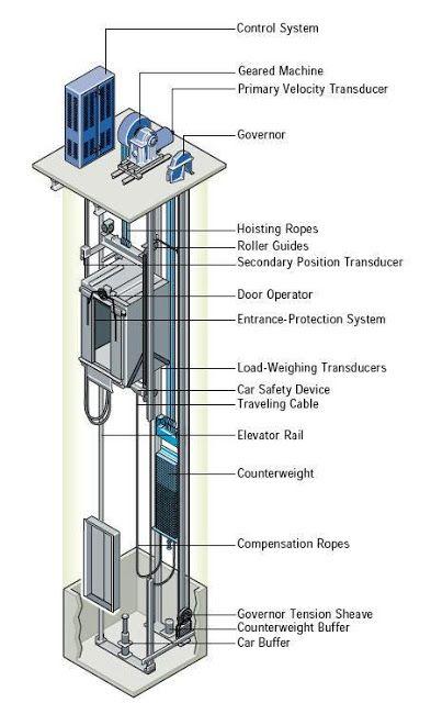 elevator-installation-2